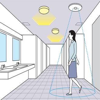 Sử dụng đèn cảm biến chuyển động ánh sáng